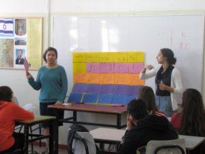 פעילות חווייתית בנושא איכות הסביבה ואקולוגיה